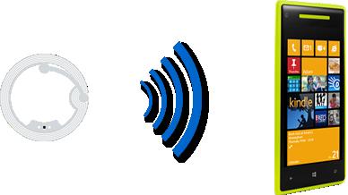 Přenos NFC informace do telefonu